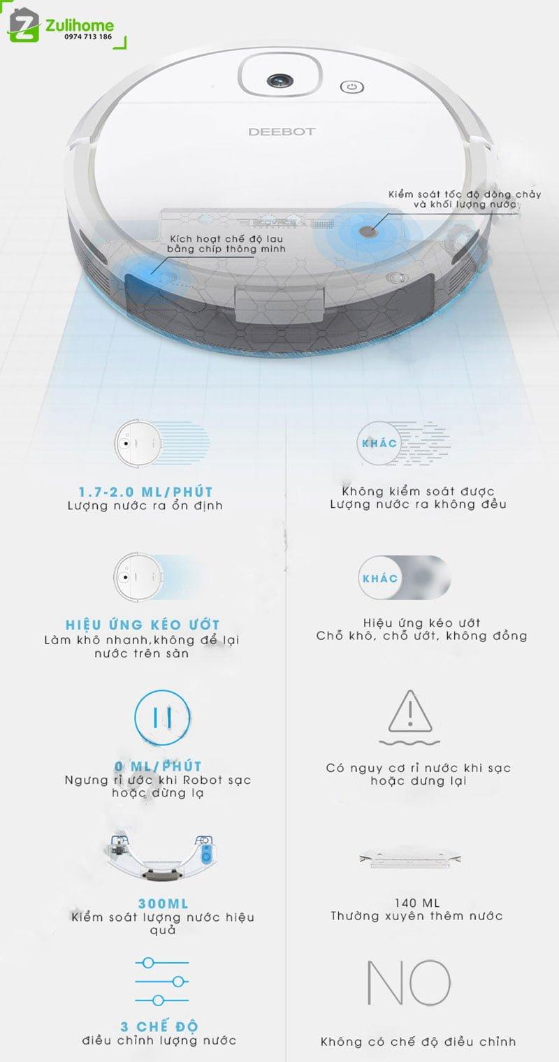 robot hut bui ecovacs deebot dj35 zulihome 9 Tháng Sáu 4th, 2020