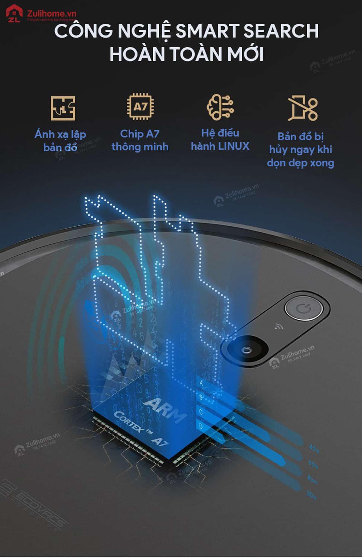 Ecovacs Deebot DS37 | Công nghệ Smart Search