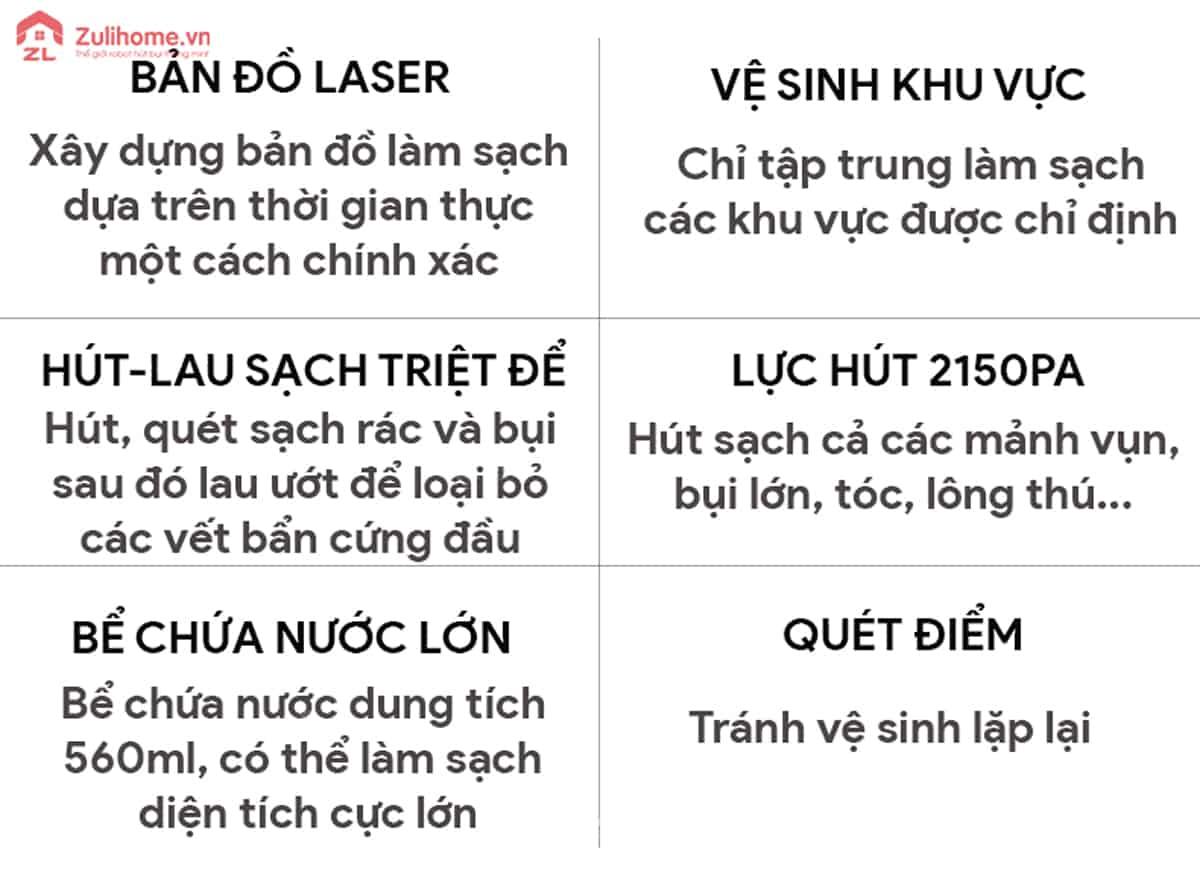 Xiaomi Viomi Yunmi có nhiều tính năng hiện đại